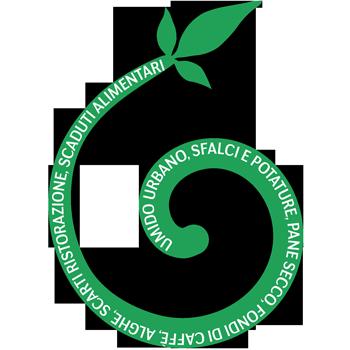 FP Smart Energy