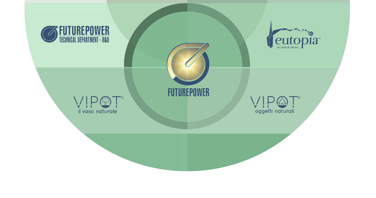 Future Power Energia Pulita